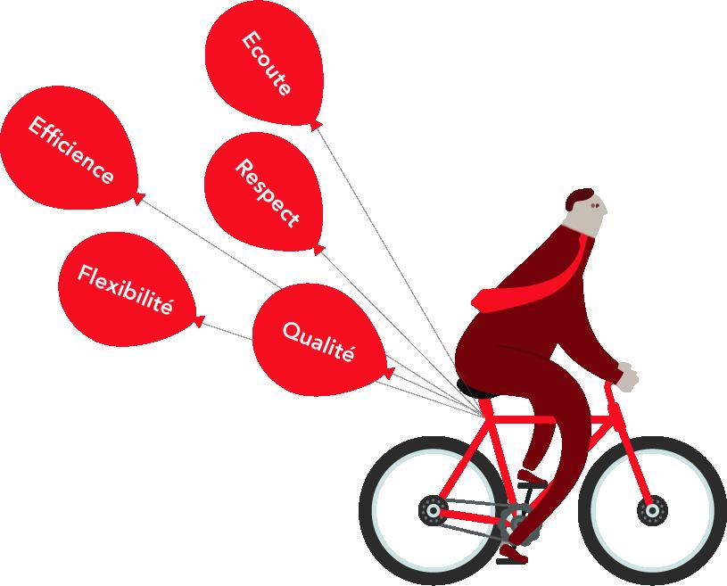 Vélo des valeurs de Zelig